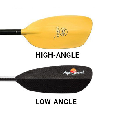 kayak paddle buying guide - high angle and low angle paddles